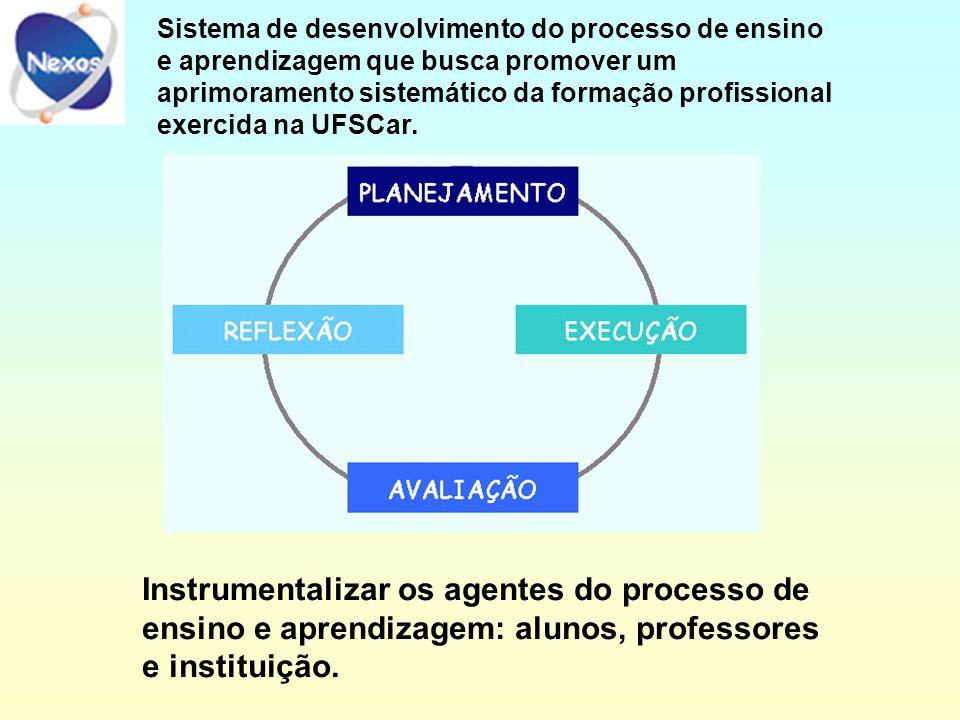 Sistema de desenvolvimento do processo de ensino e aprendizagem que busca promover um aprimoramento sistemático da formação profissional exercida na UFSCar.