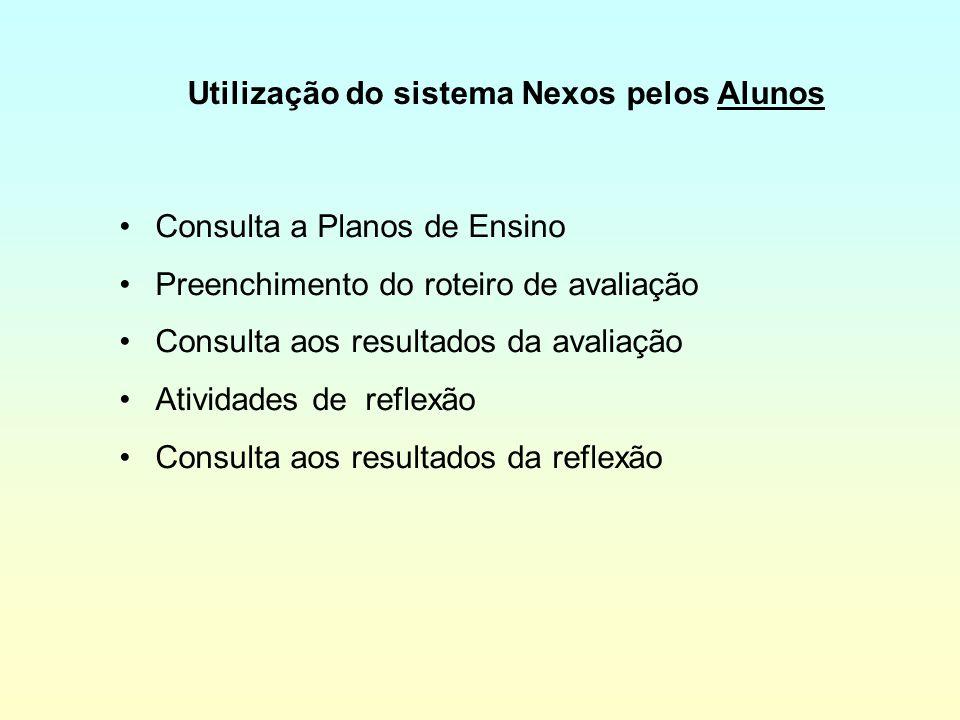 Utilização do sistema Nexos pelos Alunos