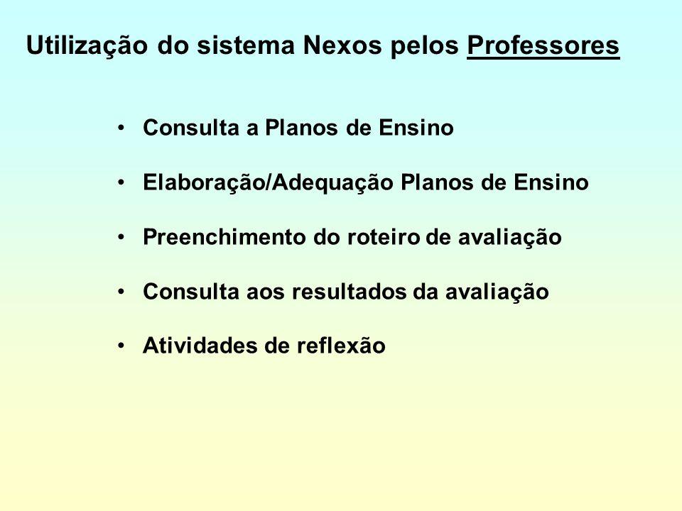 Utilização do sistema Nexos pelos Professores