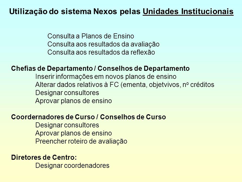 Utilização do sistema Nexos pelas Unidades Institucionais