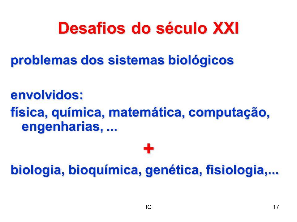 + Desafios do século XXI problemas dos sistemas biológicos envolvidos: