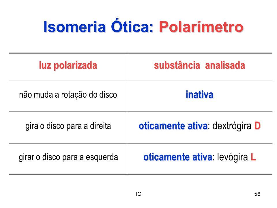 Isomeria Ótica: Polarímetro