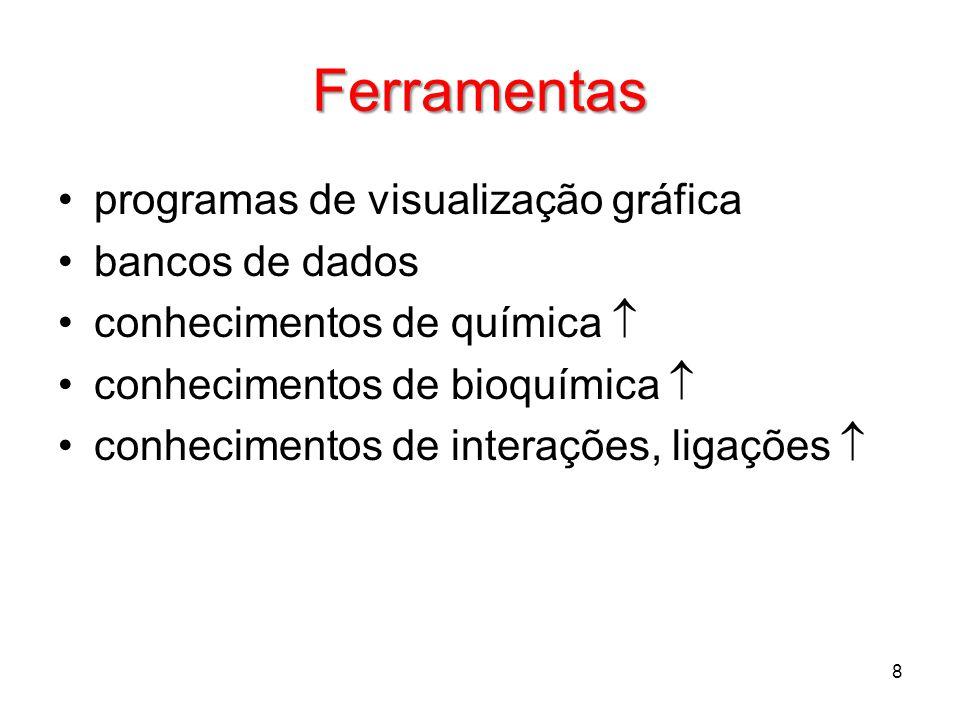 Ferramentas programas de visualização gráfica bancos de dados
