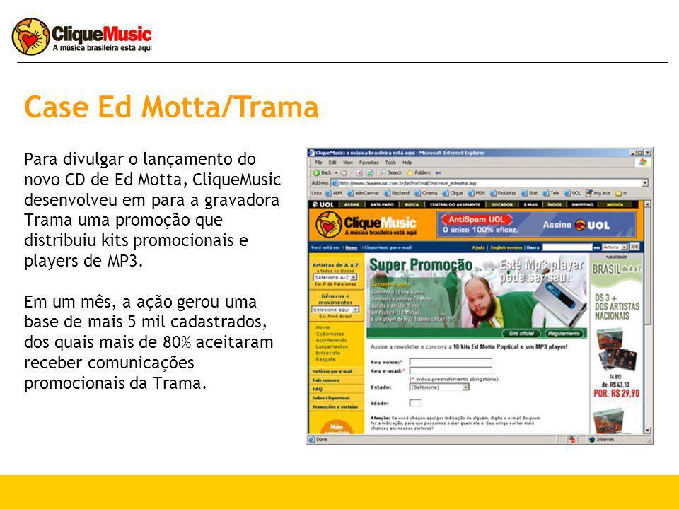 Case Ed Motta/Trama