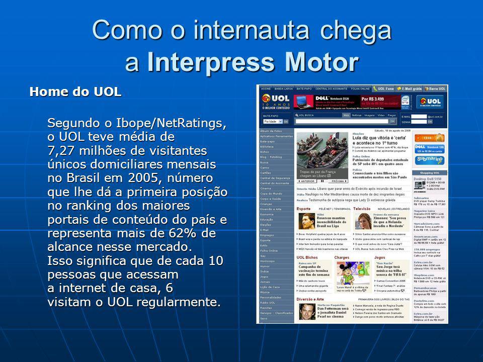 Como o internauta chega a Interpress Motor