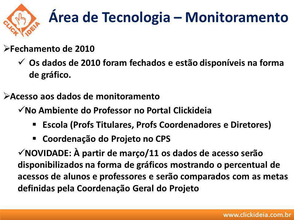 Área de Tecnologia – Monitoramento