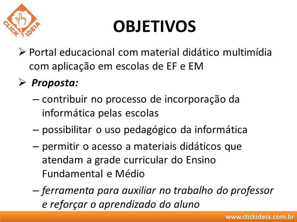 OBJETIVOS Portal educacional com material didático multimídia com aplicação em escolas de EF e EM. Proposta: