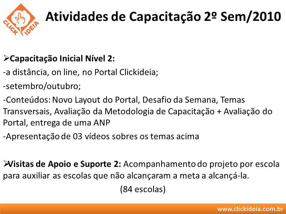 Atividades de Capacitação 2º Sem/2010