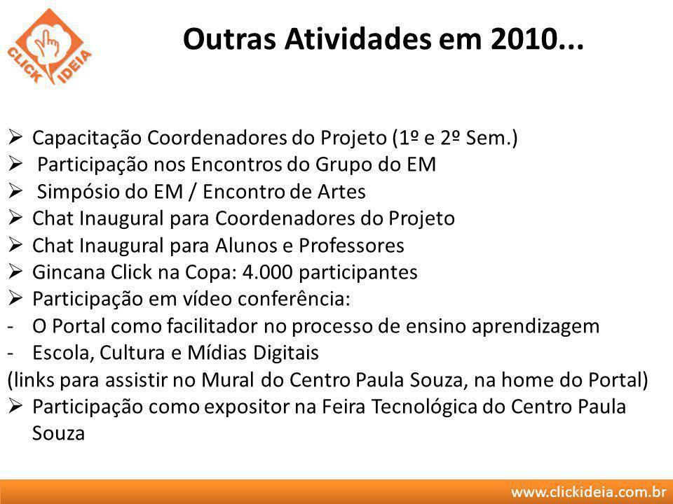 Outras Atividades em 2010... Capacitação Coordenadores do Projeto (1º e 2º Sem.) Participação nos Encontros do Grupo do EM.