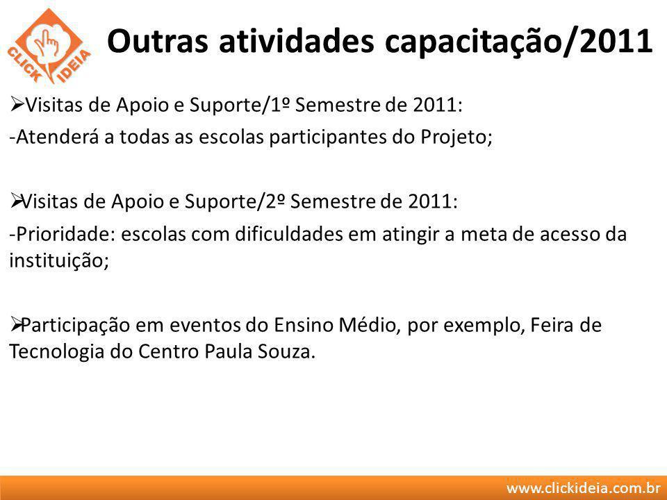 Outras atividades capacitação/2011