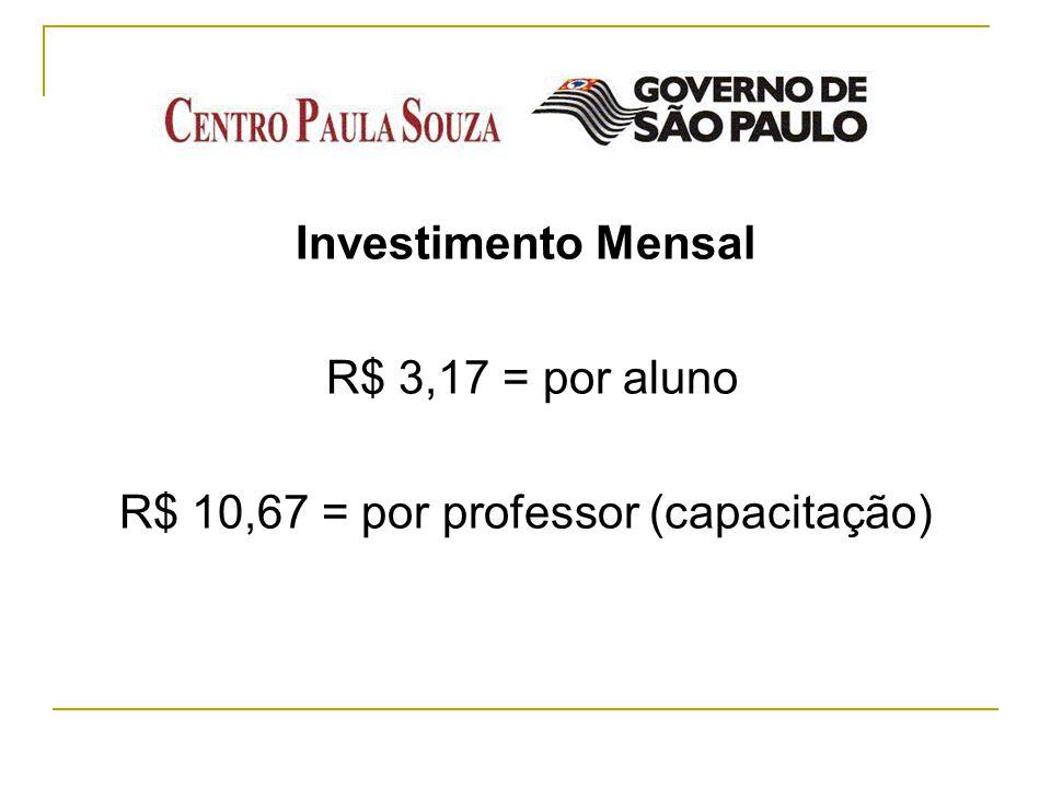 R$ 10,67 = por professor (capacitação)