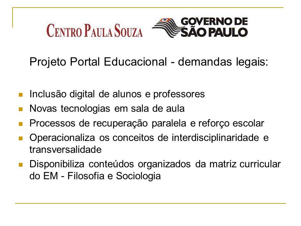 Projeto Portal Educacional - demandas legais: