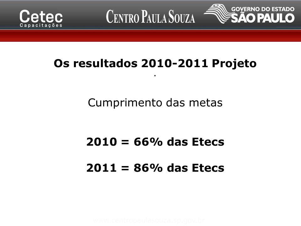 Os resultados 2010-2011 Projeto