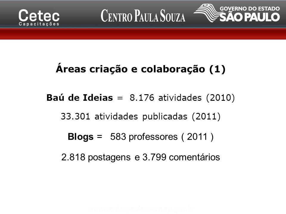 Áreas criação e colaboração (1)
