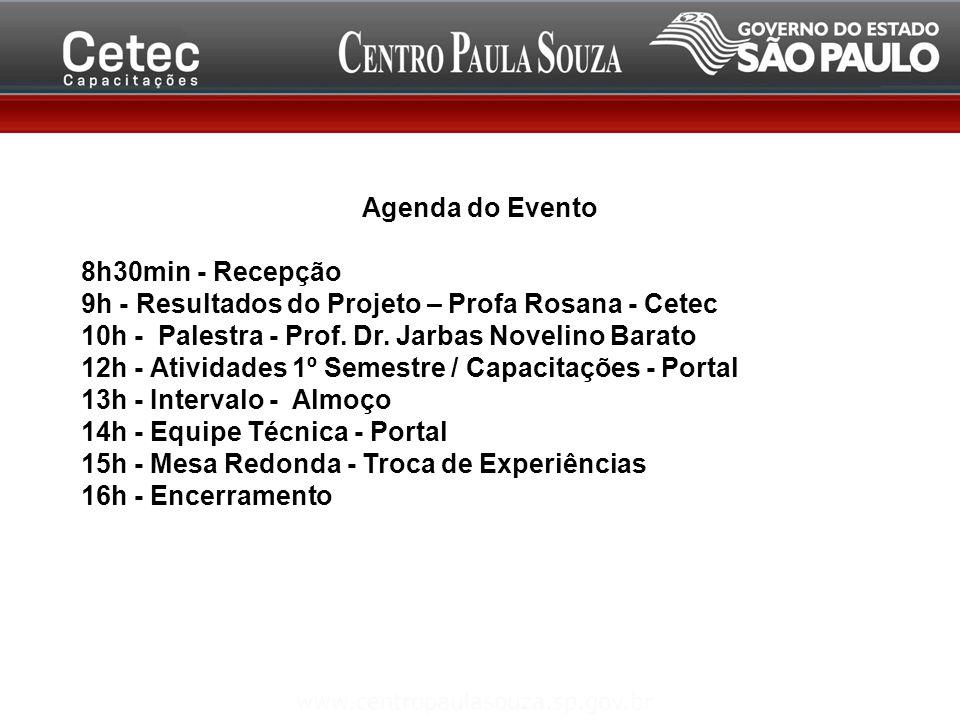 Agenda do Evento 8h30min - Recepção. 9h - Resultados do Projeto – Profa Rosana - Cetec. 10h - Palestra - Prof. Dr. Jarbas Novelino Barato.