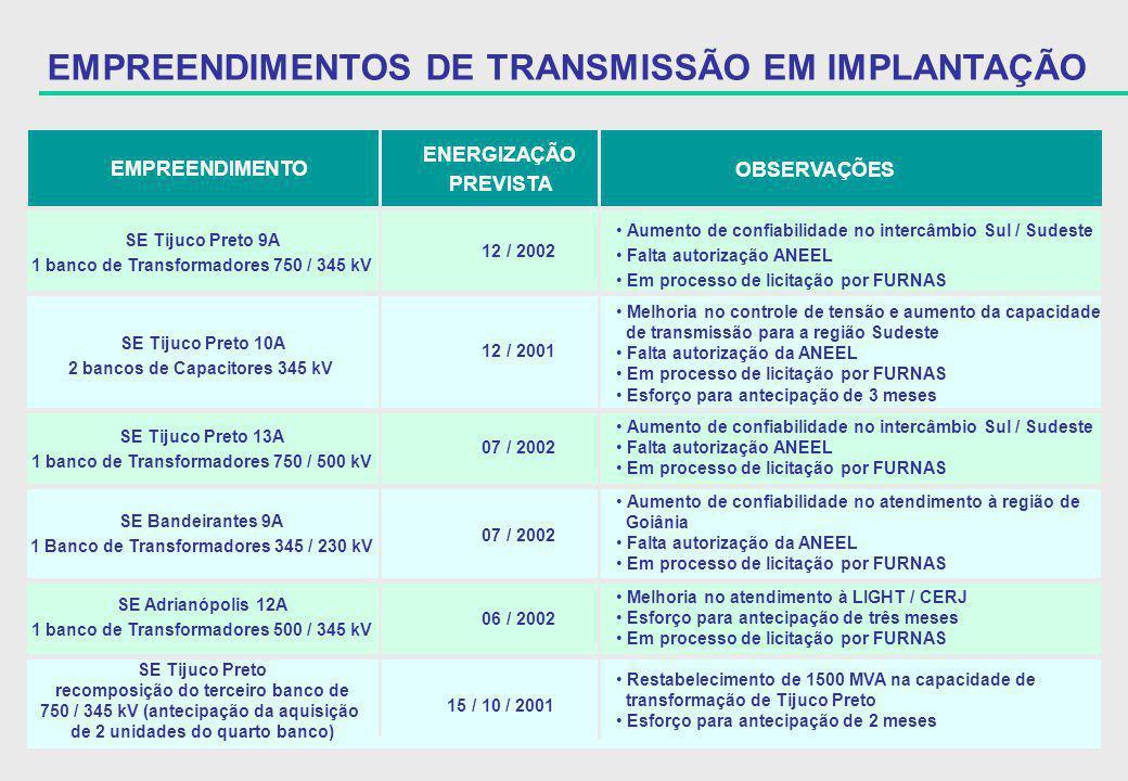 EMPREENDIMENTOS DE TRANSMISSÃO EM IMPLANTAÇÃO