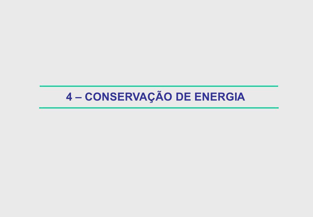 4 – CONSERVAÇÃO DE ENERGIA