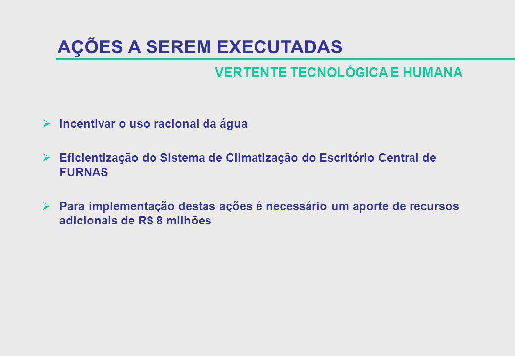 VERTENTE TECNOLÓGICA E HUMANA