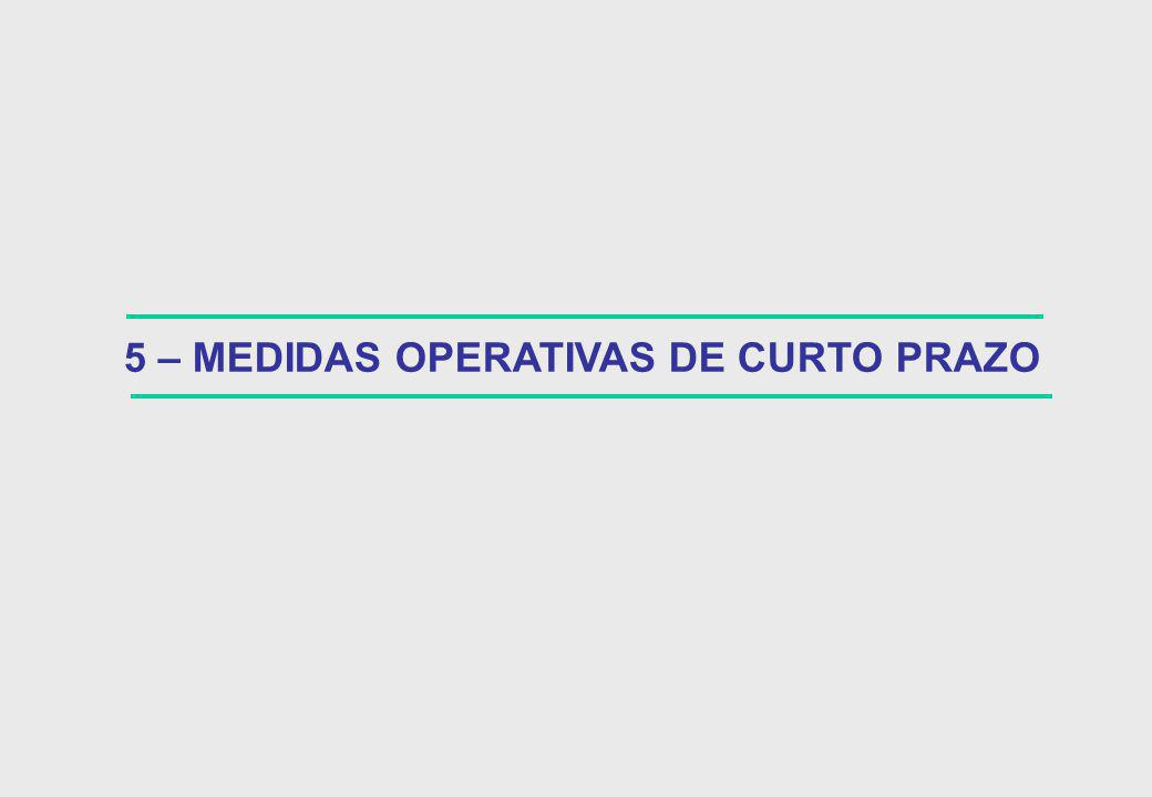 5 – MEDIDAS OPERATIVAS DE CURTO PRAZO