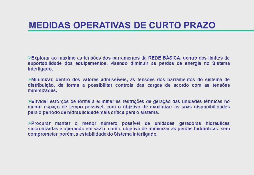 MEDIDAS OPERATIVAS DE CURTO PRAZO