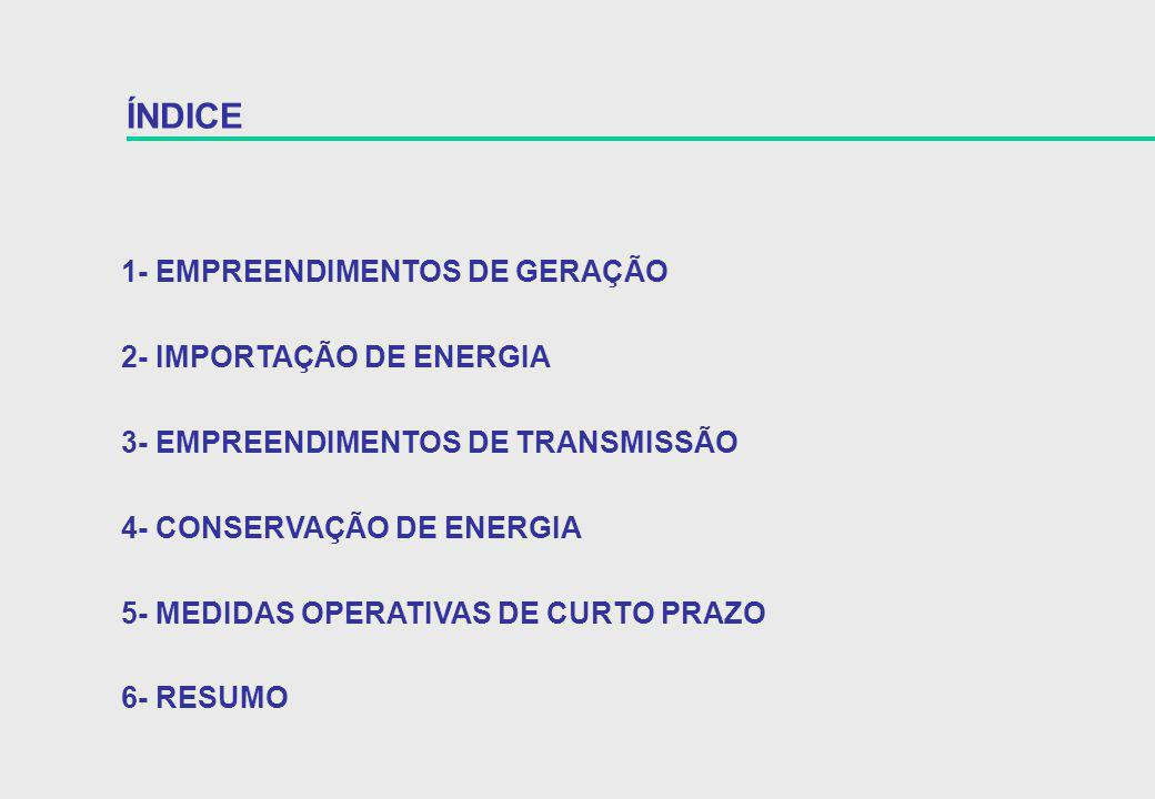 ÍNDICE 1- EMPREENDIMENTOS DE GERAÇÃO 2- IMPORTAÇÃO DE ENERGIA