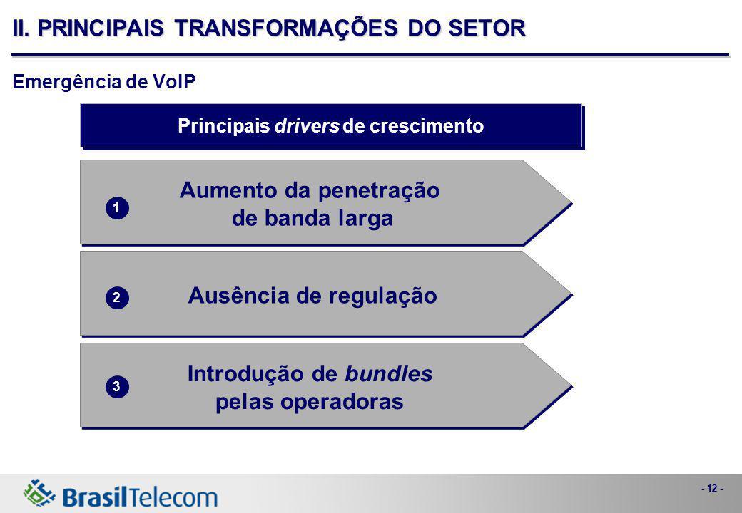 II. PRINCIPAIS TRANSFORMAÇÕES DO SETOR