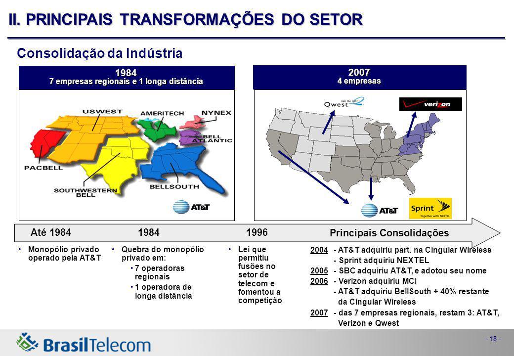 7 empresas regionais e 1 longa distância Principais Consolidações