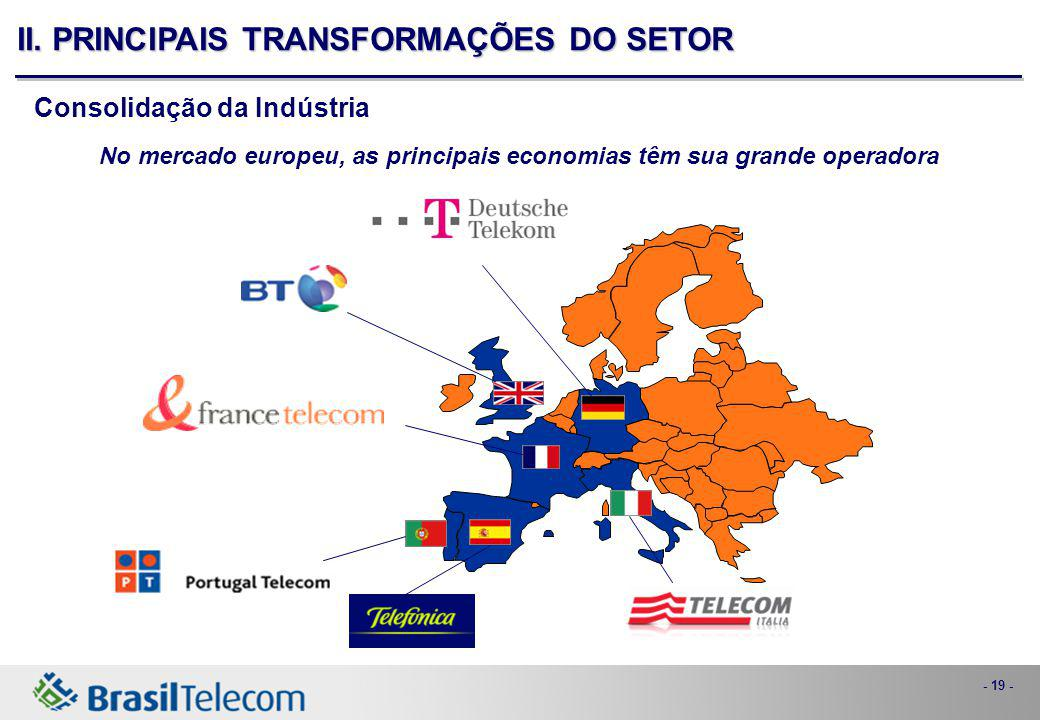 No mercado europeu, as principais economias têm sua grande operadora