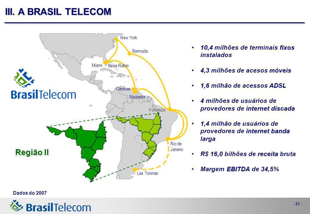 III. A BRASIL TELECOM Região II
