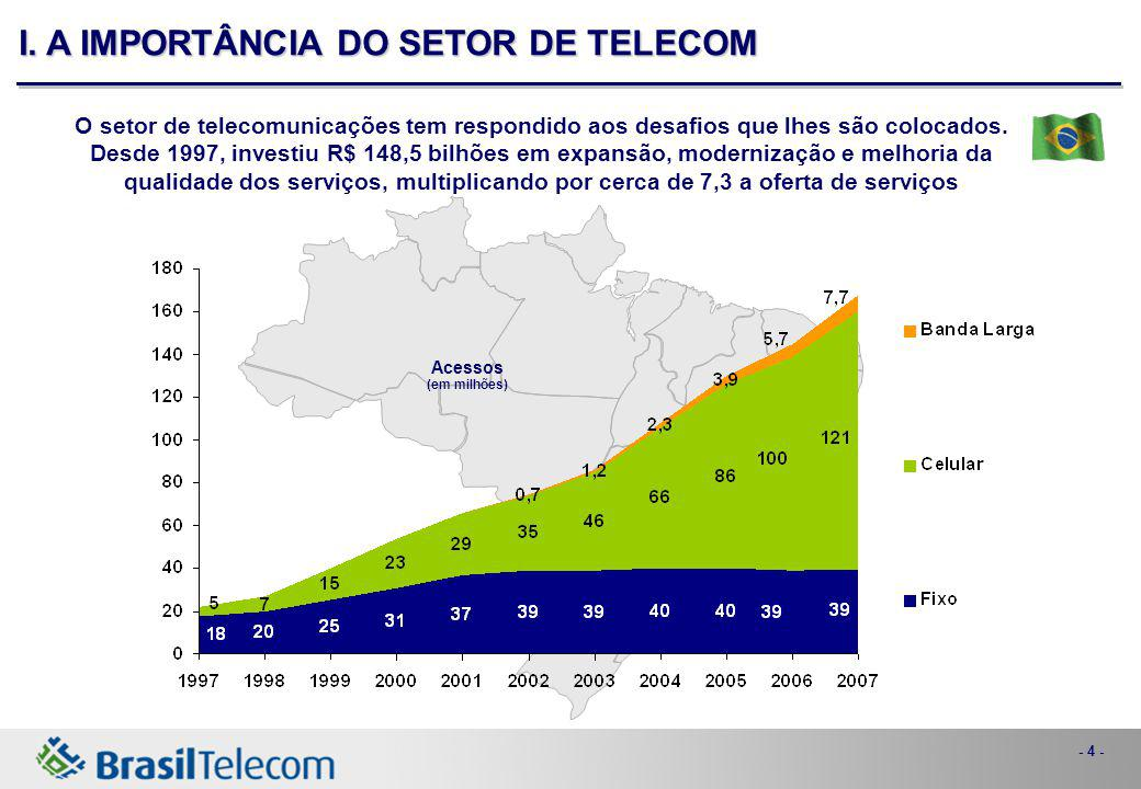 I. A IMPORTÂNCIA DO SETOR DE TELECOM