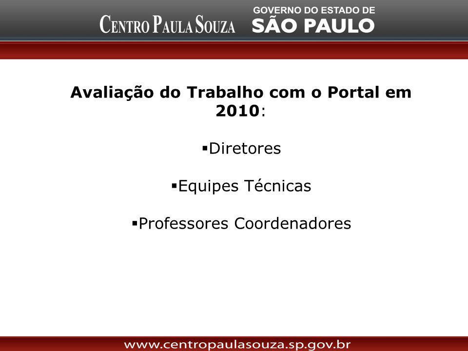 Avaliação do Trabalho com o Portal em 2010: