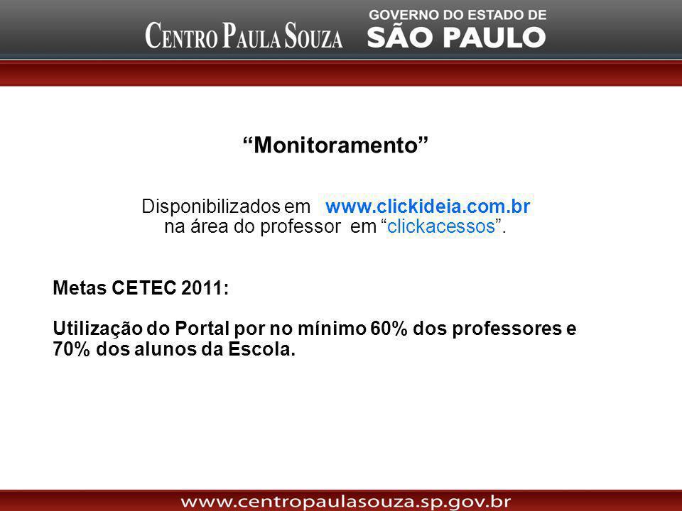 Monitoramento Disponibilizados em www.clickideia.com.br