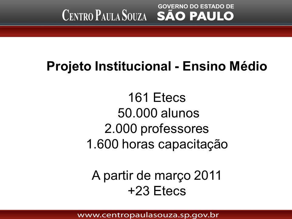 Projeto Institucional - Ensino Médio 161 Etecs 50. 000 alunos 2