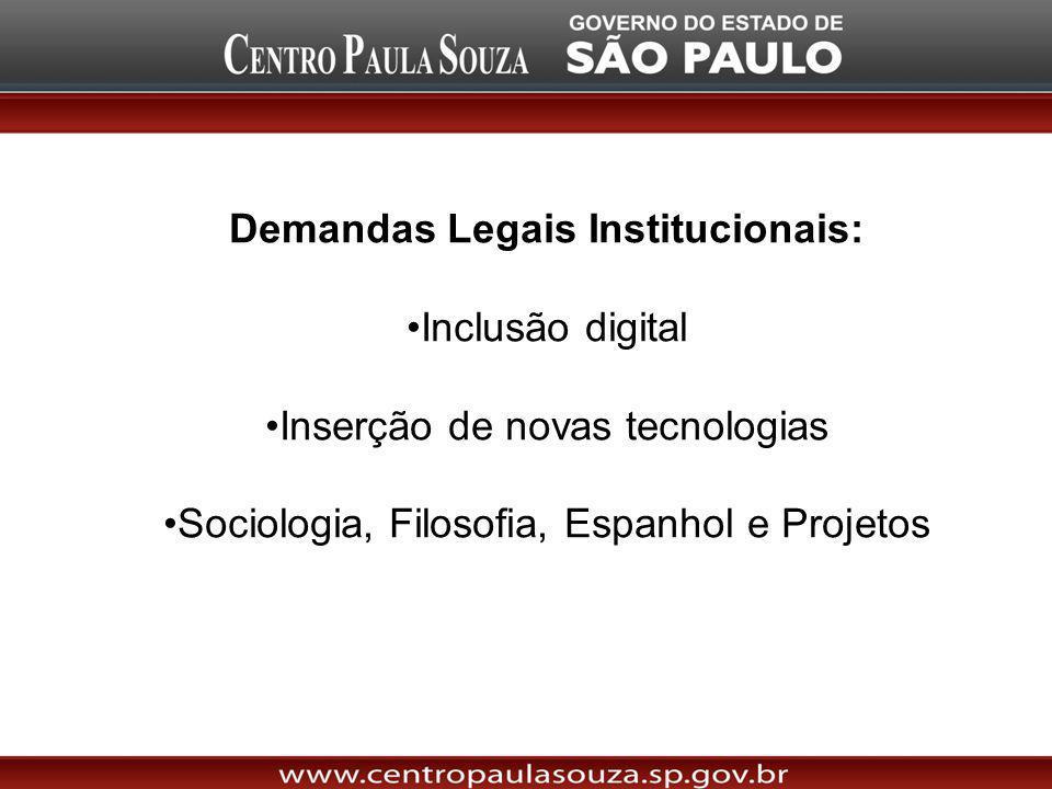 Demandas Legais Institucionais: