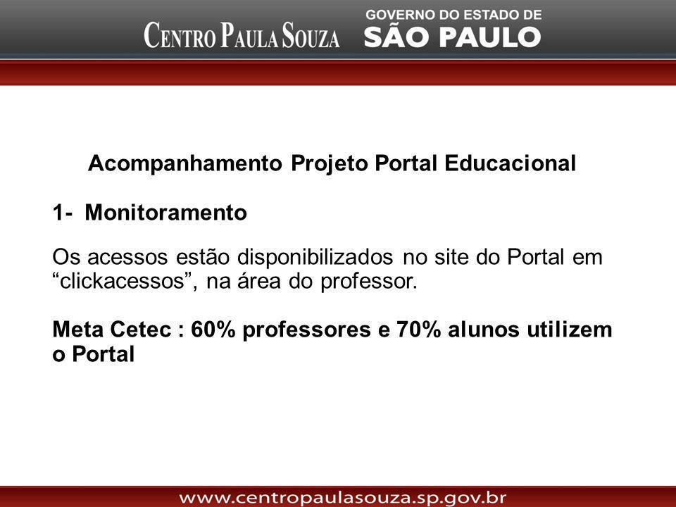Acompanhamento Projeto Portal Educacional