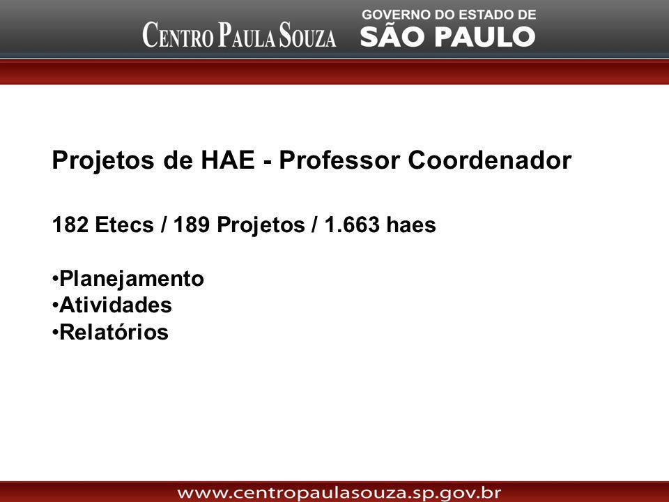 Projetos de HAE - Professor Coordenador