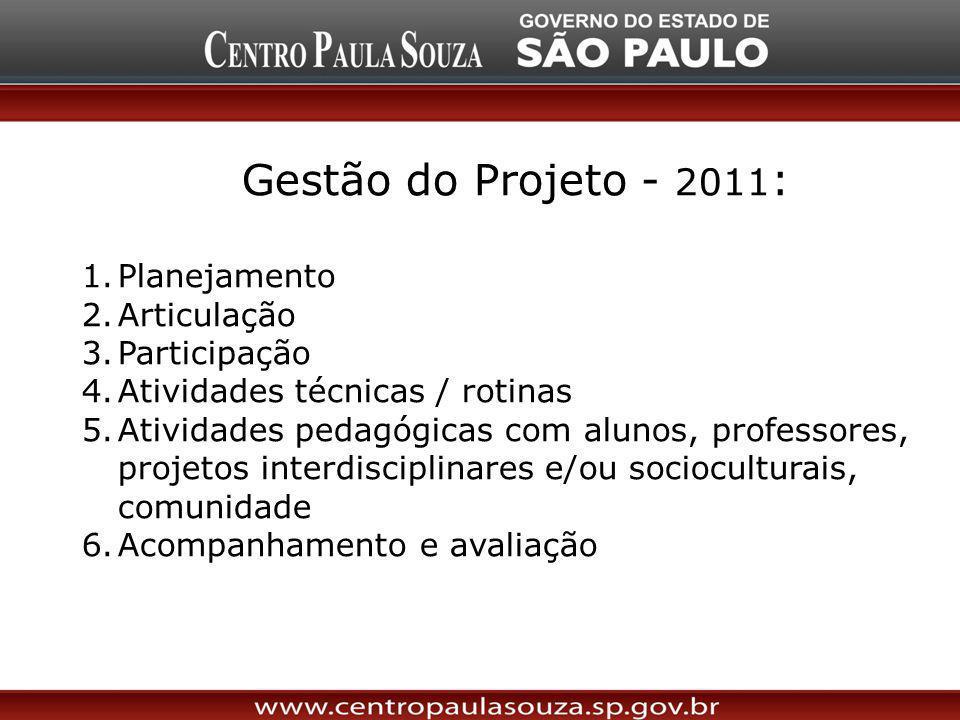 Gestão do Projeto - 2011: Planejamento Articulação Participação