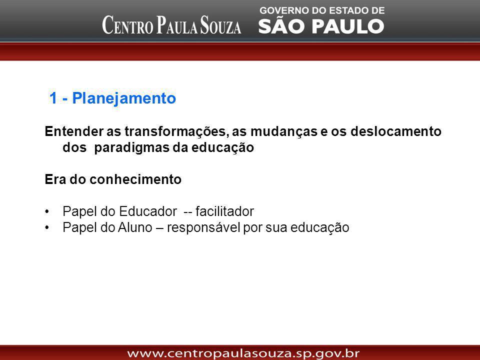 1 - Planejamento Entender as transformações, as mudanças e os deslocamento dos paradigmas da educação.