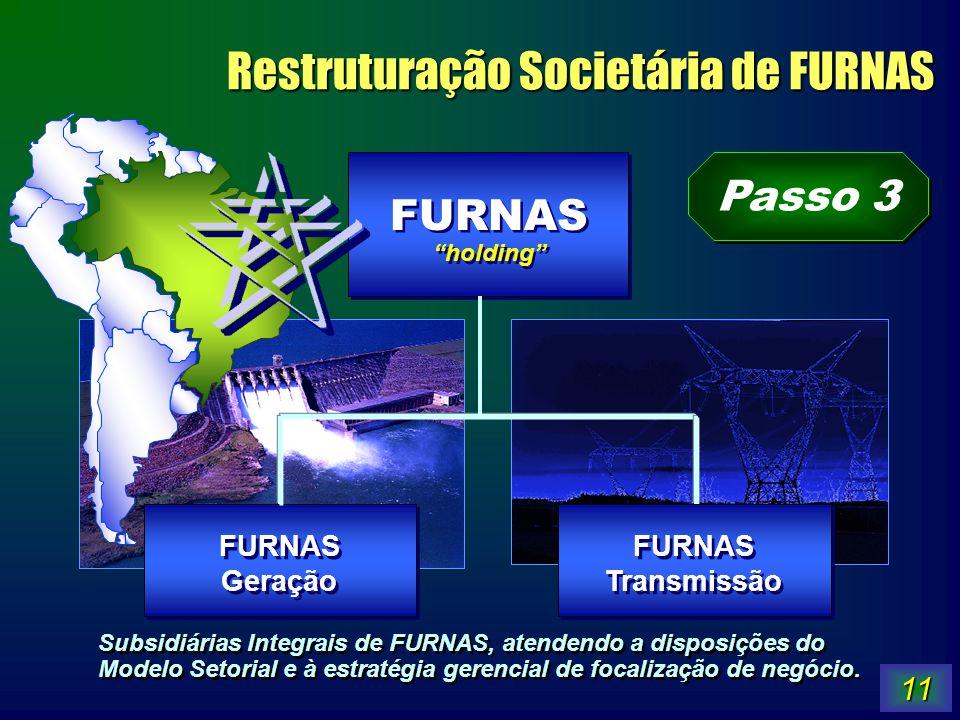 Restruturação Societária de FURNAS