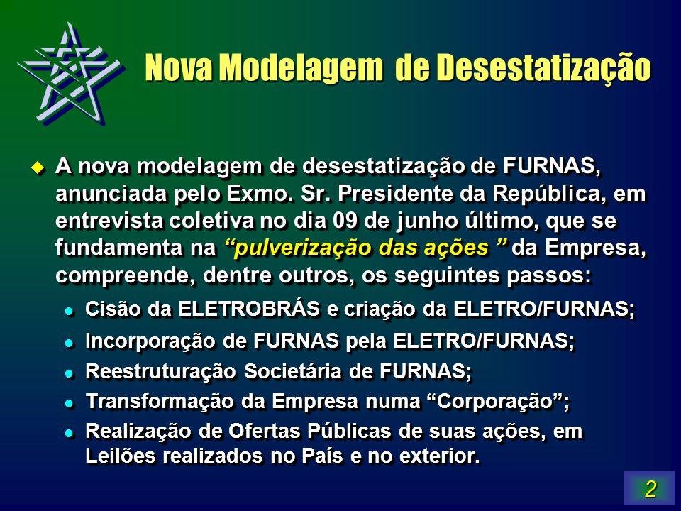 Nova Modelagem de Desestatização