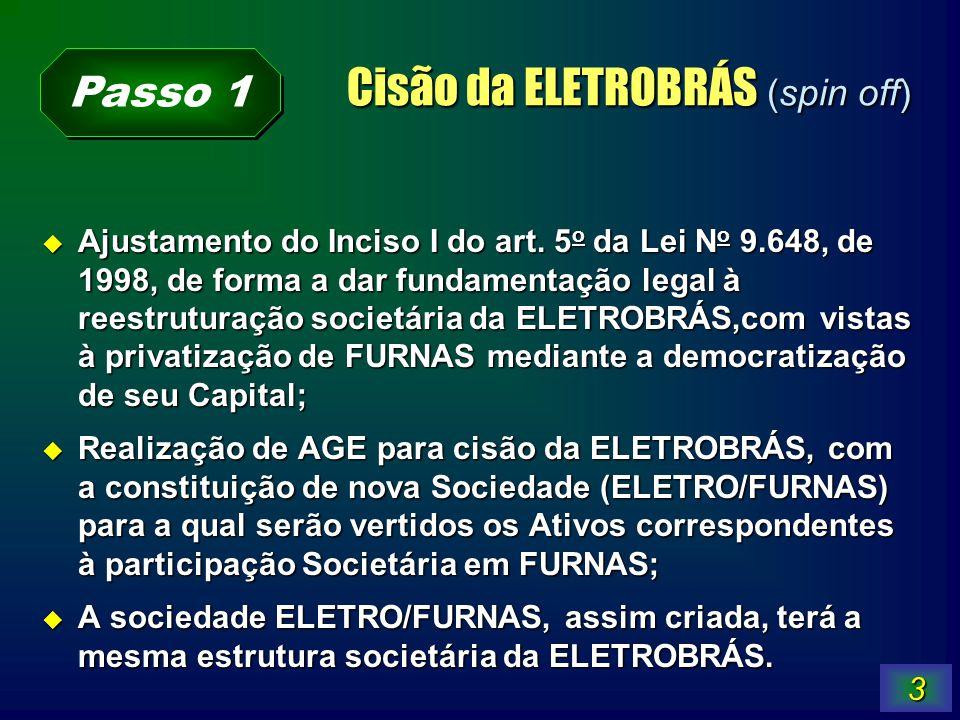 Cisão da ELETROBRÁS (spin off)