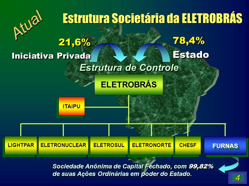 Estrutura Societária da ELETROBRÁS