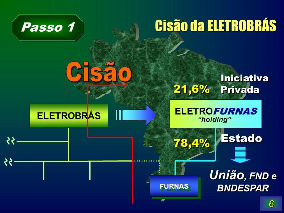 Cisão da ELETROBRÁS Cisão Passo 1 União, FND e BNDESPAR 21,6% Estado