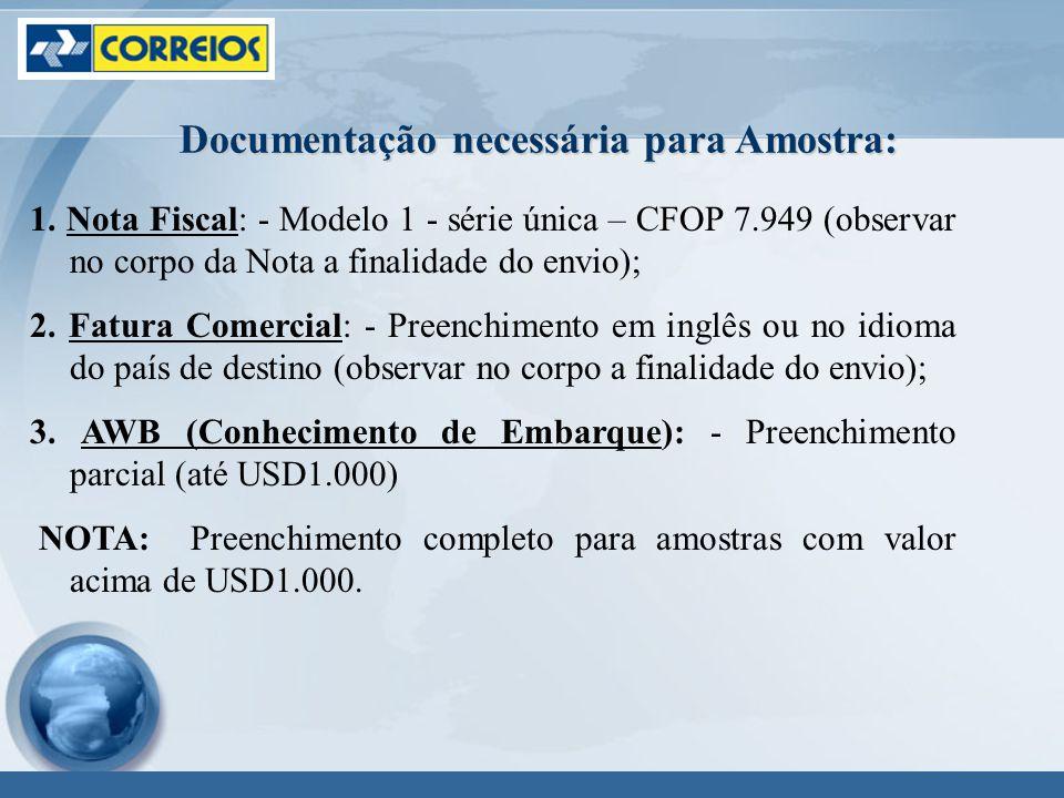 Documentação necessária para Amostra:
