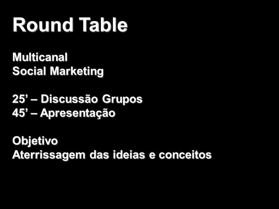 Round Table Multicanal Social Marketing 25' – Discussão Grupos