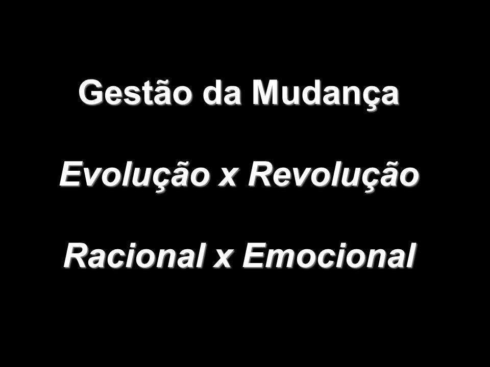 Gestão da Mudança Evolução x Revolução Racional x Emocional