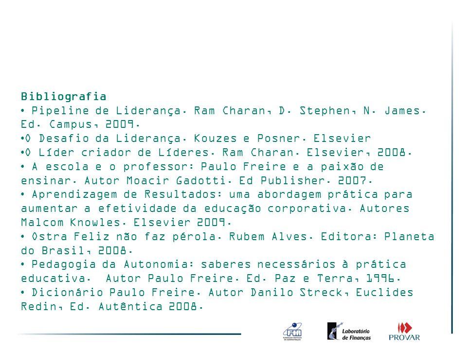 Bibliografia Pipeline de Liderança. Ram Charan, D. Stephen, N. James. Ed. Campus, 2009. O Desafio da Liderança. Kouzes e Posner. Elsevier.