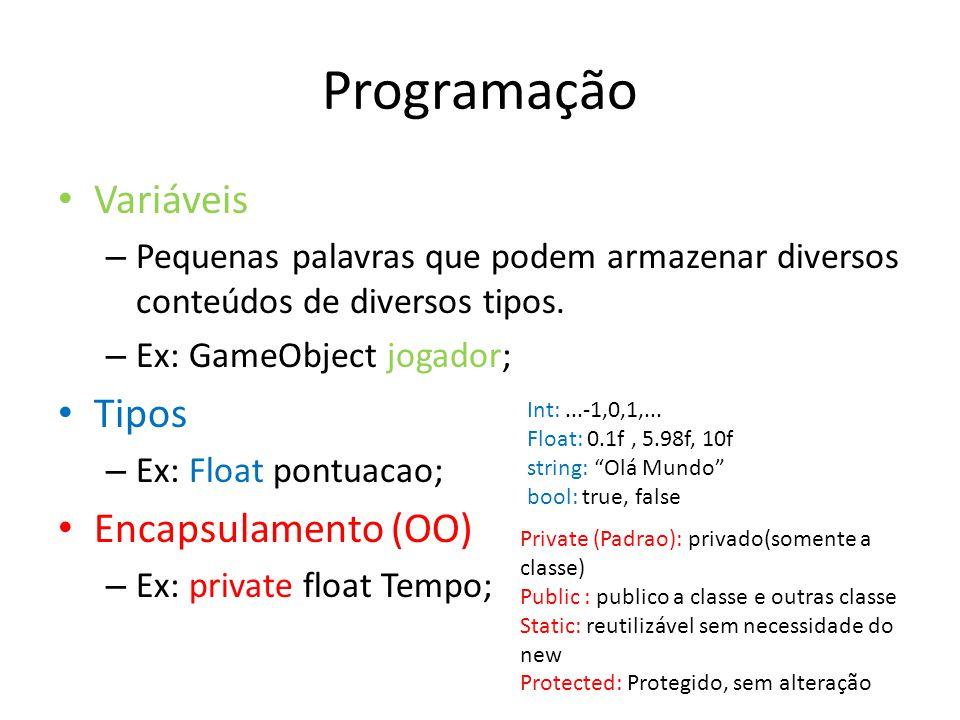 Programação Variáveis Tipos Encapsulamento (OO)