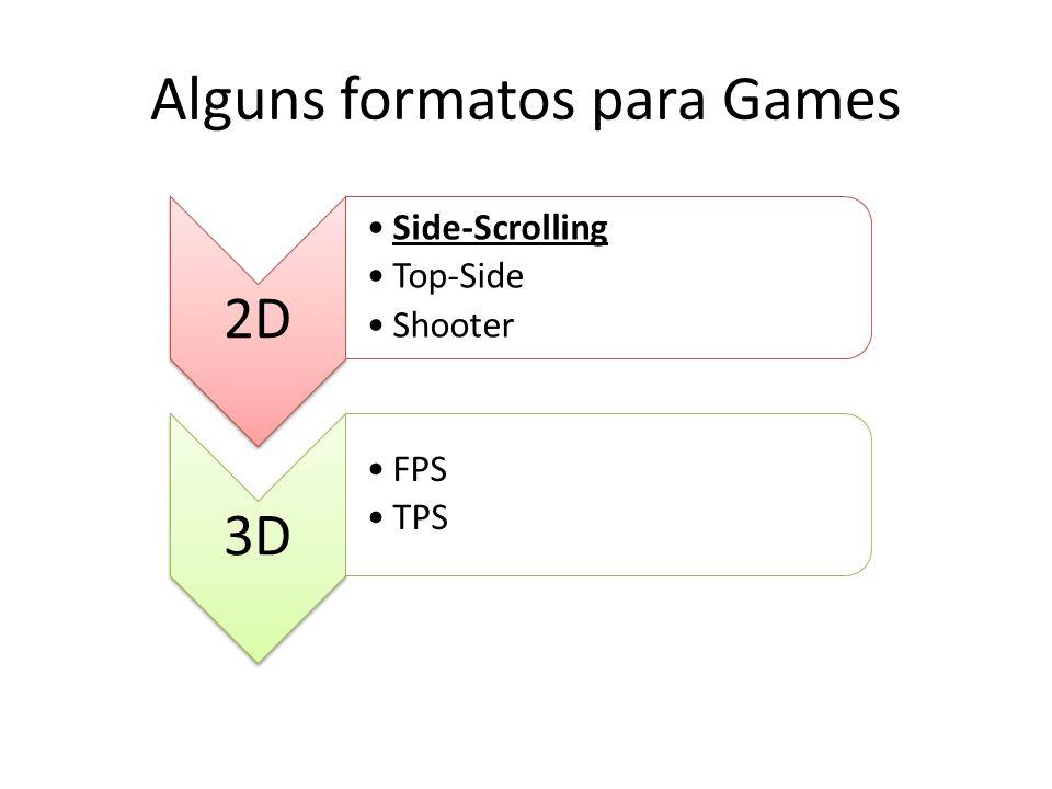 Alguns formatos para Games