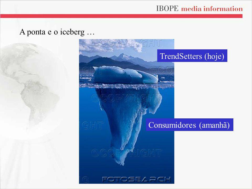 A ponta e o iceberg … TrendSetters (hoje) Consumidores (amanhã)